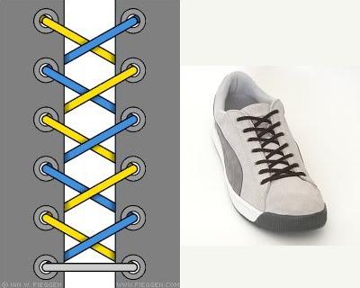 cách thắt dây giày trưng bày